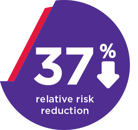 37% relative risk reduction image